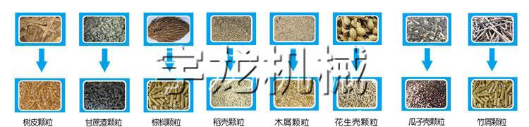 生物质颗粒燃料原料
